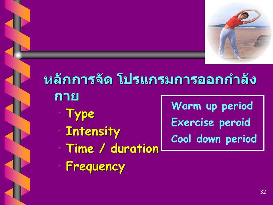 หลักการจัด โปรแกรมการออกกำลัง กาย TypeType IntensityIntensity Time / durationTime / duration FrequencyFrequency Warm up period Exercise peroid Cool do