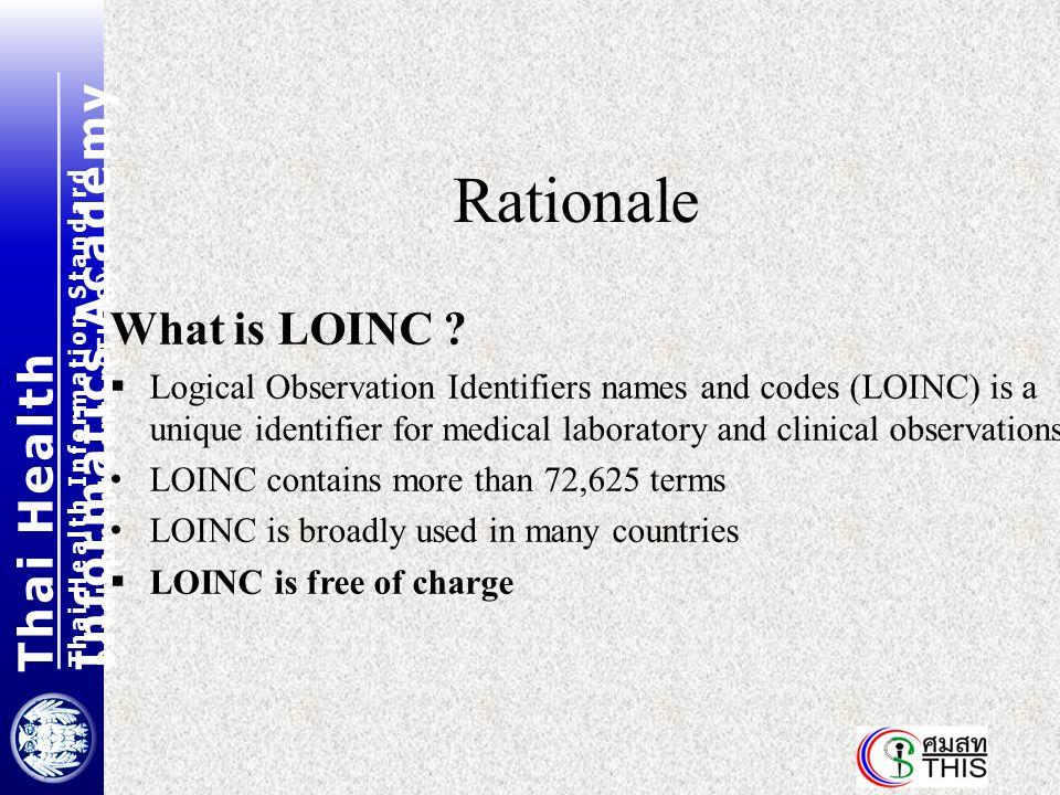 Thai Health Informatics Academy Thai Health Information Standard Development Center(THIS) What is LOINC .