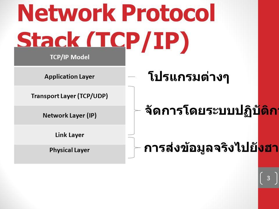 C# Socket Workshop Target => C# Chat Program Chat Server Chat Client Microsoft.Net framework มี namespace 2 ตัวที่ใช้จัดการกับ Internet protocol ทำให้โปรแกรมของเราสามารถส่ง ข้อมูลหรือรับข้อมูลผ่าน Internet ได้ using System.Net; using System.Net.Sockets; 14