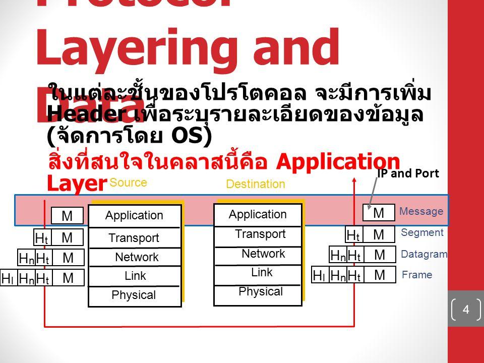 4 Protocol Layering and Data ในแต่ละชั้นของโปรโตคอล จะมีการเพิ่ม Header เพื่อระบุรายละเอียดของข้อมูล ( จัดการโดย OS) สิ่งที่สนใจในคลาสนี้คือ Application Layer Application Source Destination M M M M H t H t H n H t H n H l M M M M H t H t H n H t H n H l Message Segment Datagram Frame Transport Network Link Physical Transport Network Link Physical IP and Port