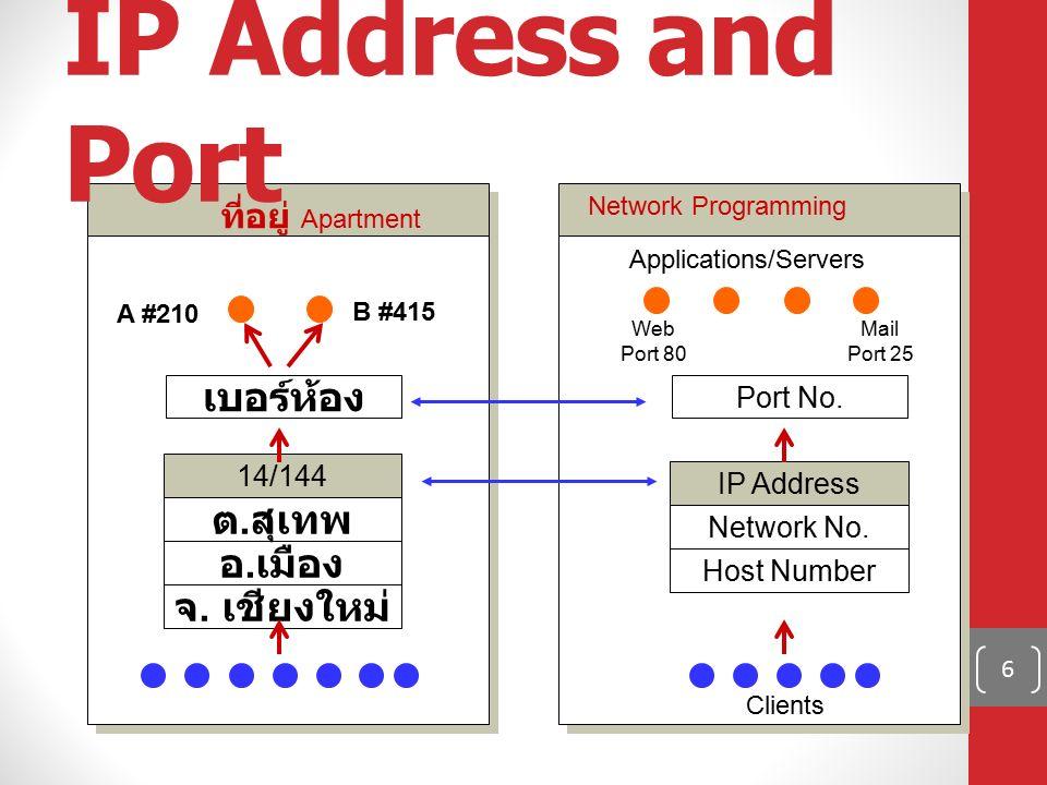 7 Concept of Port Numbers เป็นการระบุที่อยู่ของ process ในแต่ละเครื่อง Port numbers สามารถ เลือกใช้ได้จาก Well-known (port 0-1023) Dynamic or private (port 1024-65535) Servers ส่วนใหญ่จะมีการจอง Well-known port Client ต่างๆจะได้รู้จัก HTTP = 80, FTP = 21, Telnet = 23,...