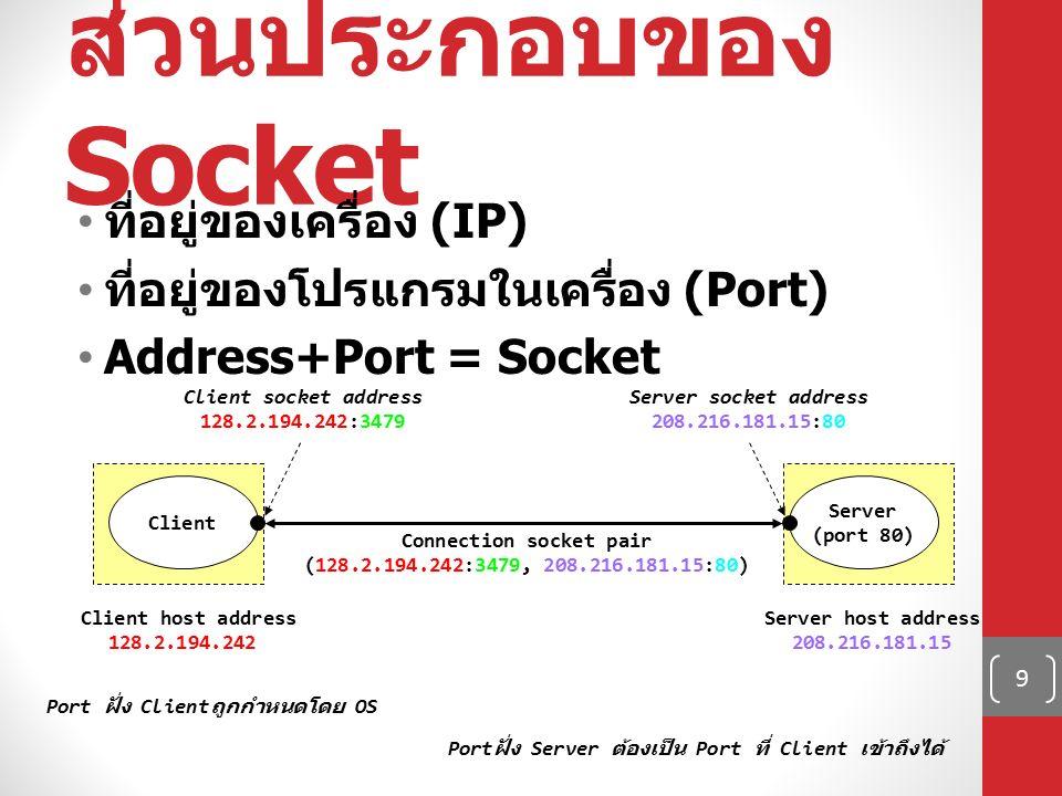 ส่วนประกอบของ Socket ที่อยู่ของเครื่อง (IP) ที่อยู่ของโปรแกรมในเครื่อง (Port) Address+Port = Socket 9 Connection socket pair (128.2.194.242:3479, 208.