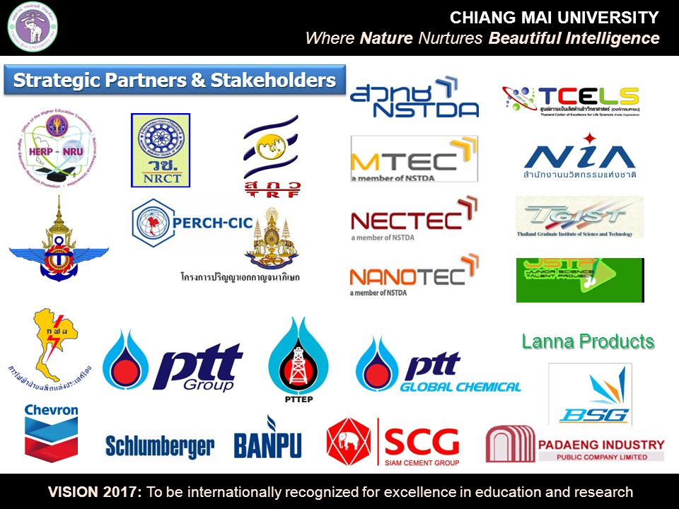Strategic Partners & Stakeholders Lanna Products CHIANG MAI UNIVERSITY Where Nature Nurtures Beautiful Intelligence VISION 2017: To be internationally recognized for excellence in education and research