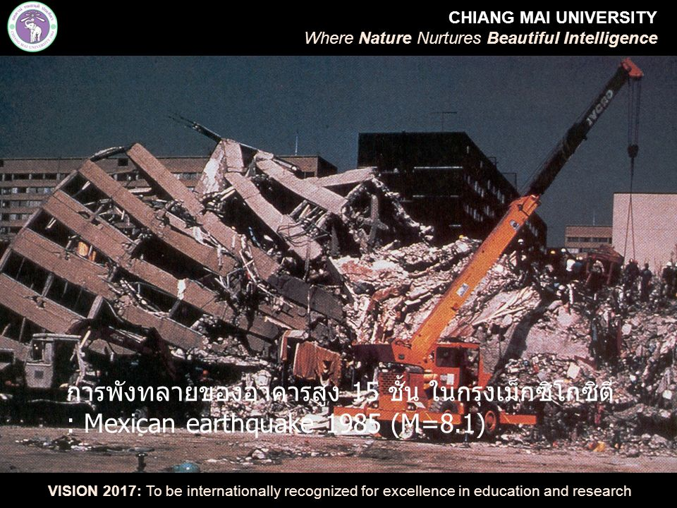 การพังทลายของอาคารสูง 15 ชั้น ในกรุงเม็กซิโกซิตี : Mexican earthquake 1985 (M=8.1) CHIANG MAI UNIVERSITY Where Nature Nurtures Beautiful Intelligence VISION 2017: To be internationally recognized for excellence in education and research