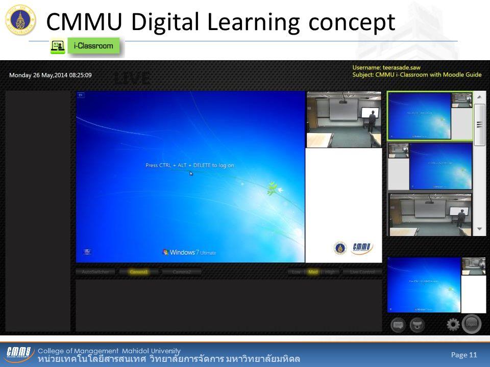 College of Management Mahidol University หน่วยเทคโนโลยีสารสนเทศ วิทยาลัยการจัดการ มหาวิทยาลัยมหิดล Page 11 CMMU Digital Learning concept