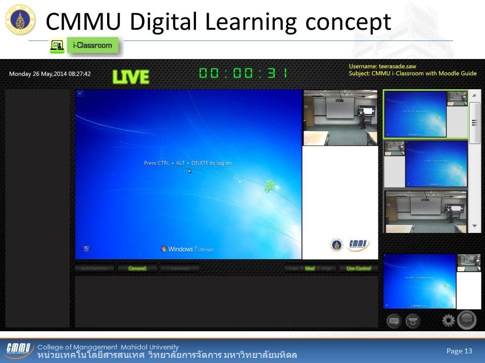 College of Management Mahidol University หน่วยเทคโนโลยีสารสนเทศ วิทยาลัยการจัดการ มหาวิทยาลัยมหิดล Page 13 CMMU Digital Learning concept