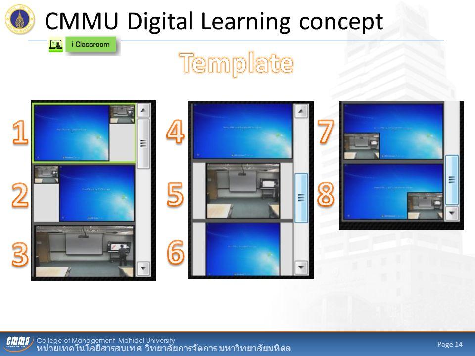 College of Management Mahidol University หน่วยเทคโนโลยีสารสนเทศ วิทยาลัยการจัดการ มหาวิทยาลัยมหิดล Page 14 CMMU Digital Learning concept