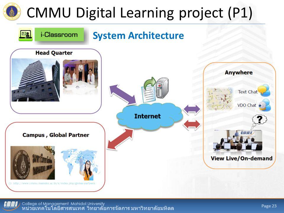 College of Management Mahidol University หน่วยเทคโนโลยีสารสนเทศ วิทยาลัยการจัดการ มหาวิทยาลัยมหิดล Page 23 System Architecture CMMU Digital Learning project (P1)