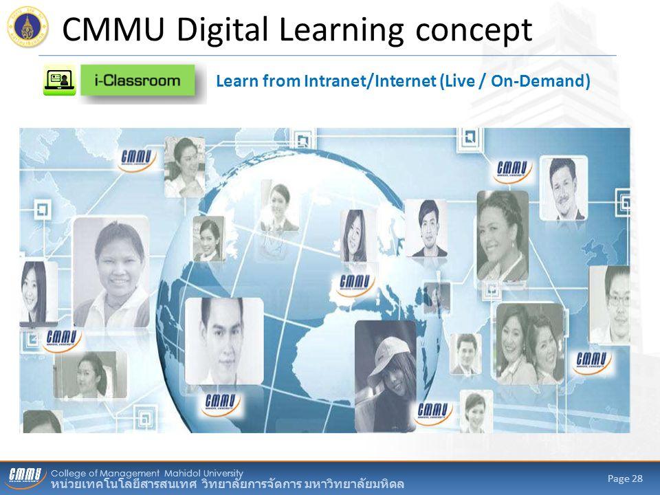 College of Management Mahidol University หน่วยเทคโนโลยีสารสนเทศ วิทยาลัยการจัดการ มหาวิทยาลัยมหิดล Page 28 CMMU Digital Learning concept Learn from Intranet/Internet (Live / On-Demand)