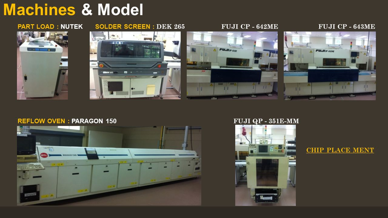 Machines & Model SOLDER SCREEN : DEK 265 PART LOAD : NUTEK FUJI CP - 642ME REFLOW OVEN : PARAGON 150 CHIP PLACE MENT FUJI CP - 643ME FUJI QP - 351E-MM