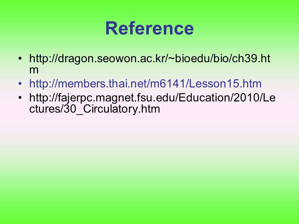 Reference http://dragon.seowon.ac.kr/~bioedu/bio/ch39.ht m http://members.thai.net/m6141/Lesson15.htm http://fajerpc.magnet.fsu.edu/Education/2010/Le ctures/30_Circulatory.htm