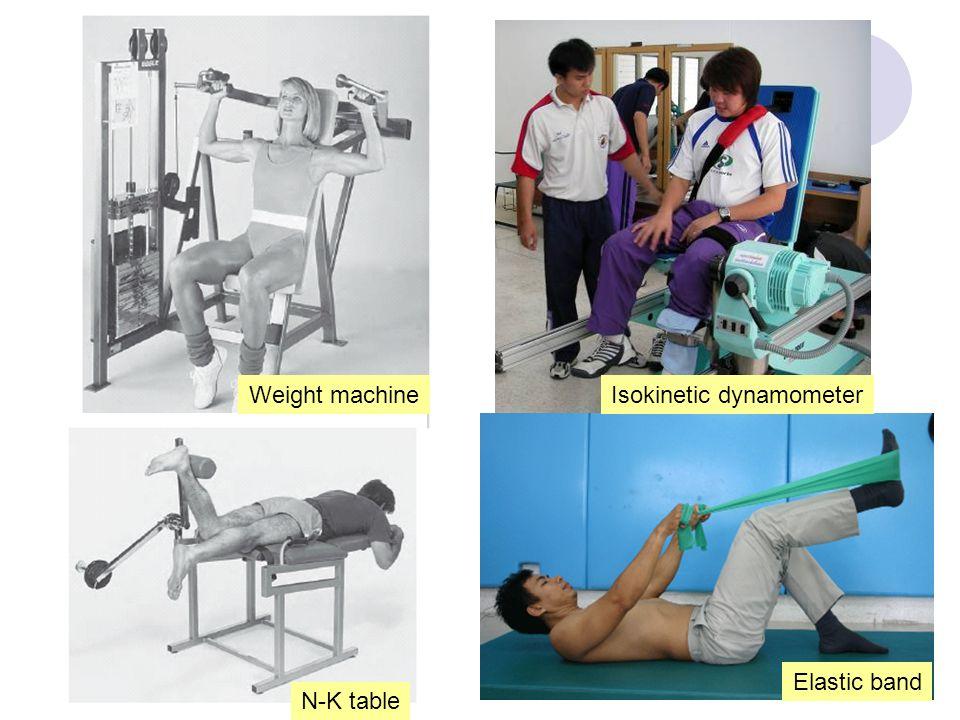 Weight machine N-K table Isokinetic dynamometer Elastic band