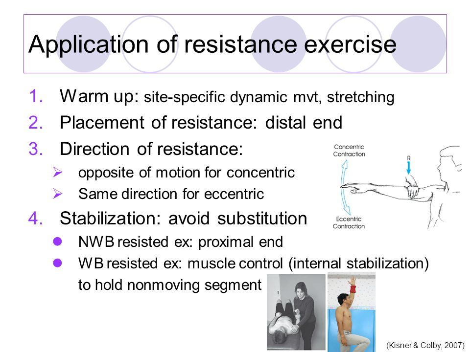 Application of resistance exercise 1.Warm up: site-specific dynamic mvt, stretching 2.Placement of resistance: distal end 3.Direction of resistance:  opposite of motion for concentric  Same direction for eccentric 4.Stabilization: avoid substitution NWB resisted ex: proximal end WB resisted ex: muscle control (internal stabilization) to hold nonmoving segment (Kisner & Colby, 2007)