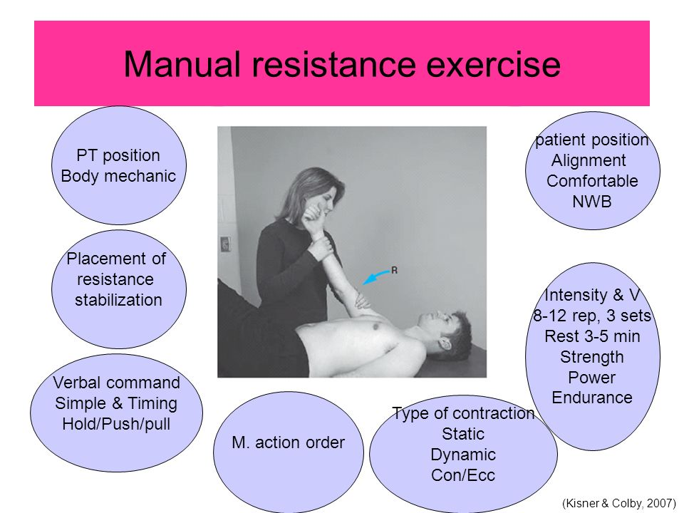 Manual resistance exercise patient position Alignment Comfortable NWB Placement of resistance stabilization PT position Body mechanic Verbal command Simple & Timing Hold/Push/pull M.