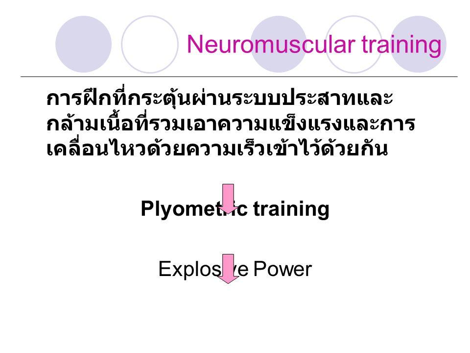 Neuromuscular training การฝึกที่กระตุ้นผ่านระบบประสาทและ กล้ามเนื้อที่รวมเอาความแข็งแรงและการ เคลื่อนไหวด้วยความเร็วเข้าไว้ด้วยกัน Plyometric training Explosive Power