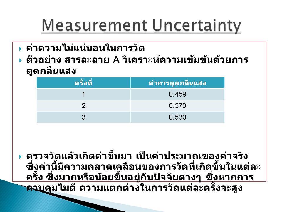  ค่าความไม่แน่นอนในการวัด  ตัวอย่าง สารละลาย A วิเคราะห์ความเข้มข้นด้วยการ ดูดกลืนแสง  ตรวจวัดแล้วเกิดค่าขึ้นมา เป็นค่าประมาณของค่าจริง ซึ่งค่านี้มีความคลาดเคลื่อนของการวัดที่เกิดขึ้นในแต่ละ ครั้ง ซึ่งมากหรือน้อยขึ้นอยู่กับปัจจัยต่างๆ ซึ่งหากการ ควบคุมไม่ดี ความแตกต่างในการวัดแต่ละครั้งจะสูง ครั้งที่ค่าการดูดกลืนแสง 10.459 20.570 30.530