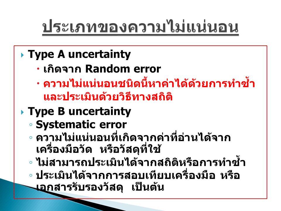  Type A uncertainty  เกิดจาก Random error  ความไม่แน่นอนชนิดนี้หาค่าได้ด้วยการทำซ้ำ และประเมินด้วยวิธีทางสถิติ  Type B uncertainty ◦ Systematic error ◦ ความไม่แน่นอนที่เกิดจากค่าที่อ่านได้จาก เครื่องมือวัด หรือวัสดุที่ใช้ ◦ ไม่สามารถประเมินได้จากสถิติหรือการทำซ้ำ ◦ ประเมินได้จากการสอบเทียบเครื่องมือ หรือ เอกสารรับรองวัสดุ เป็นต้น