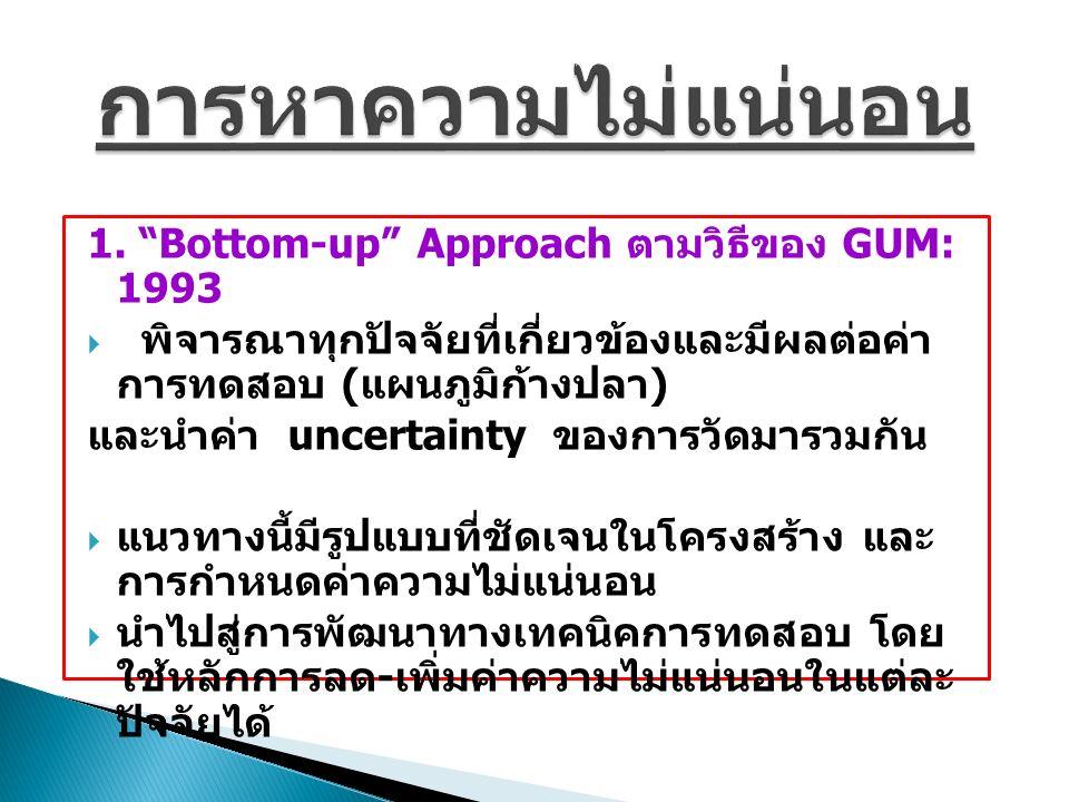 """1. """"Bottom-up"""" Approach ตามวิธีของ GUM: 1993  พิจารณาทุกปัจจัยที่เกี่ยวข้องและมีผลต่อค่า การทดสอบ ( แผนภูมิก้างปลา ) และนำค่า uncertainty ของการวัดมา"""