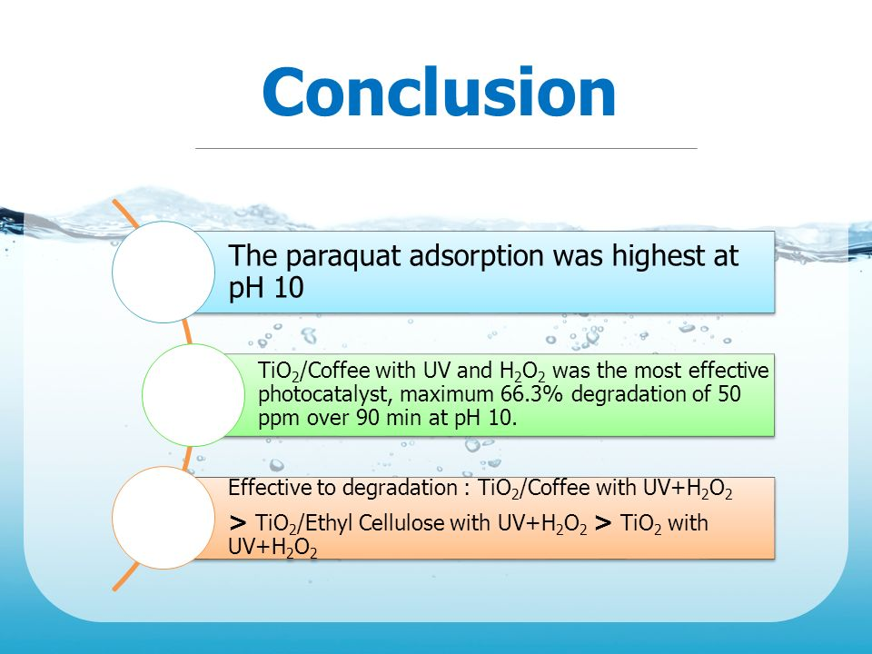The paraquat adsorption was highest at pH 10 TiO2/Coffee with UV and H2O 2 was the most effective photocatalyst, maximum 66.3% degradation of 50 ppm o
