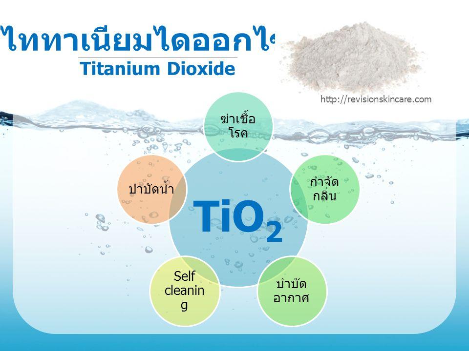 ไททาเนียมไดออกไซด์ Titanium Dioxide TiO2 ฆ่าเชื้อ โรค กำจัด กลิ่น บำบัด อากาศ Self cleanin g บำบัดน้ำ http://revisionskincare.com