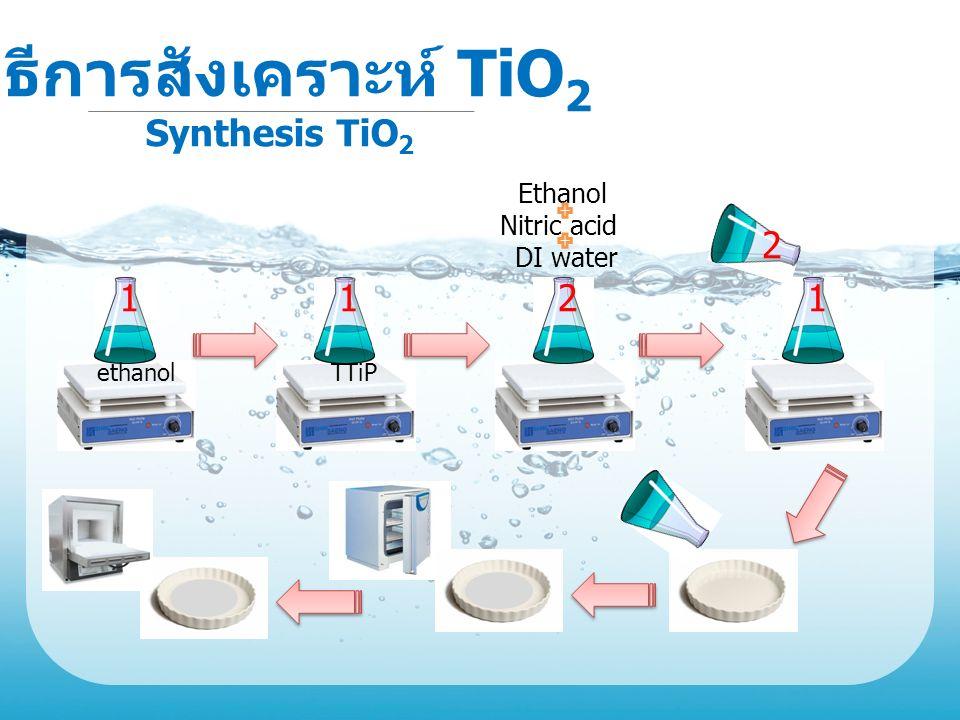 วิธีการสังเคราะห์ TiO 2 Synthesis TiO 2 ethanol 1 TTiP 1 Ethanol Nitric acid DI water 2 2 1