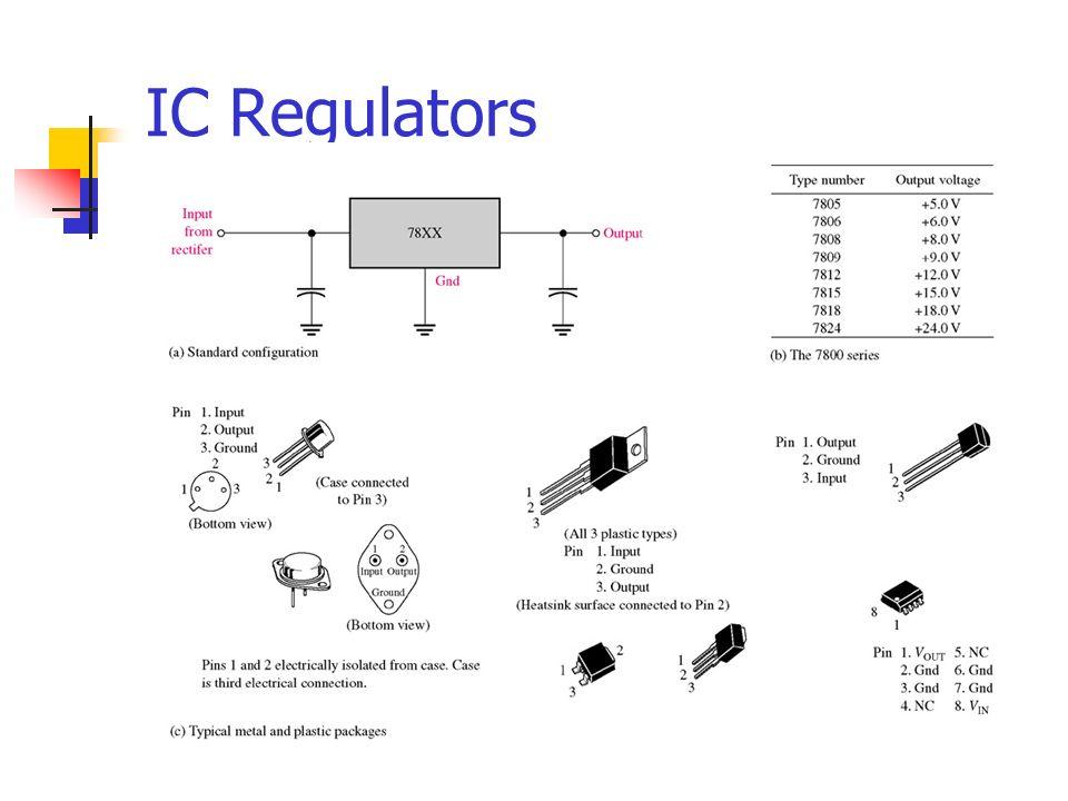 IC Regulators