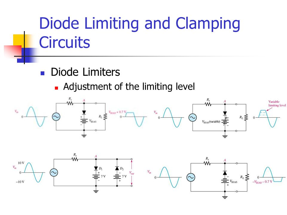 Diode Limiting and Clamping Circuits Diode Limiters Adjustment of the limiting level
