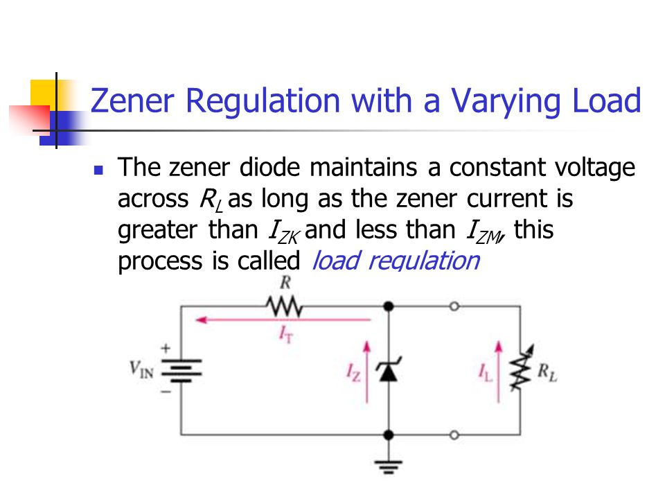 Zener Regulation with a Varying Load The zener diode maintains a constant voltage across R L as long as the zener current is greater than I ZK and les