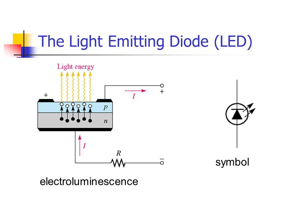 The Light Emitting Diode (LED) symbol electroluminescence