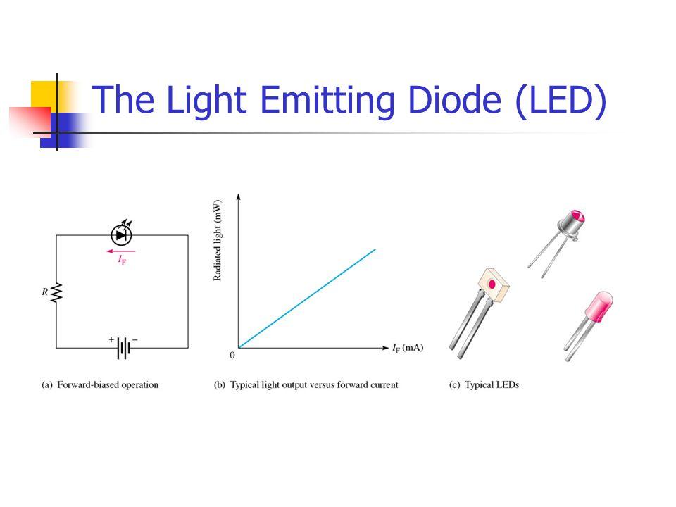 The Light Emitting Diode (LED)