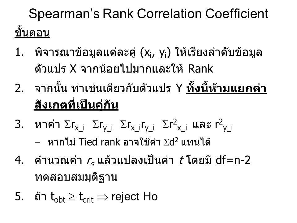 Spearman's Rank Correlation Coefficient ขั้นตอน 1.พิจารณาข้อมูลแต่ละคู่ (x i, y i ) ให้เรียงลำดับข้อมูล ตัวแปร X จากน้อยไปมากและให้ Rank 2.จากนั้น ทำเ