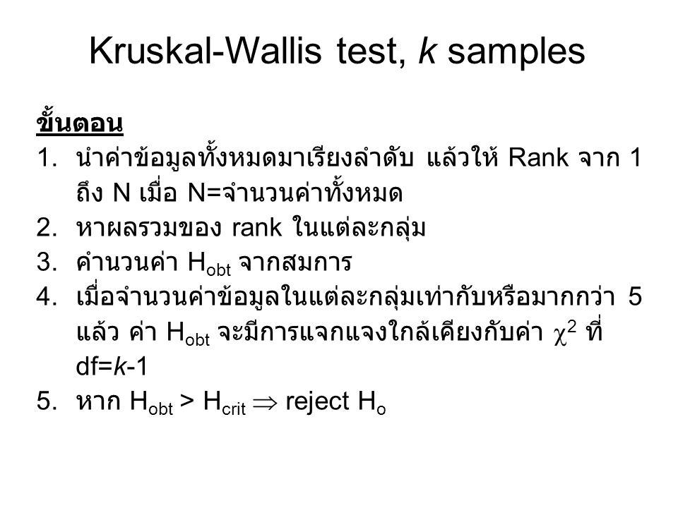 Tie or Equal Rank: Kruskal-Wallis test (and similar tests) เมื่อเรียงลำดับข้อมูลดิบแล้วพบว่าข้อมูลดิบ 2 ค่าหรือ มากกว่า เป็นค่าเดียวกัน Rank ของข้อมูลดิบ 2 ค่าหรือมากกว่า มีค่าเดียวกัน Example –ให้เรียงข้อมูลตามเดิม เช่น 199 201 201 203 –ในการกำหนด Rank นั้น ขั้นแรกกำหนดเรียงจากน้อยไป มาก ในตัวอย่างข้างต้น คือ 1 2 3 4 –จากนั้น ให้เฉลี่ยค่า Rank ของข้อมูลดิบที่มีค่าเดียวกัน ใน ตัวอย่าง คือข้อมูลดิบ 201 ซึ่งมี 2 ค่า และมี Rank เป็น 2 และ 3 จึงหาค่าเฉลี่ยได้ (2+3)/2= 2.5 –กำหนด Rank ใหม่เป็น 1 2.5 2.5 4