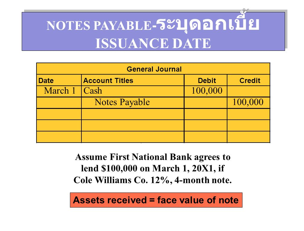 $100,000 x 12% x 4/12 = $4,000 Face Value of Note Annual Interest Rate Time in Terms of One Year Interest Using the Cole Williams Co.