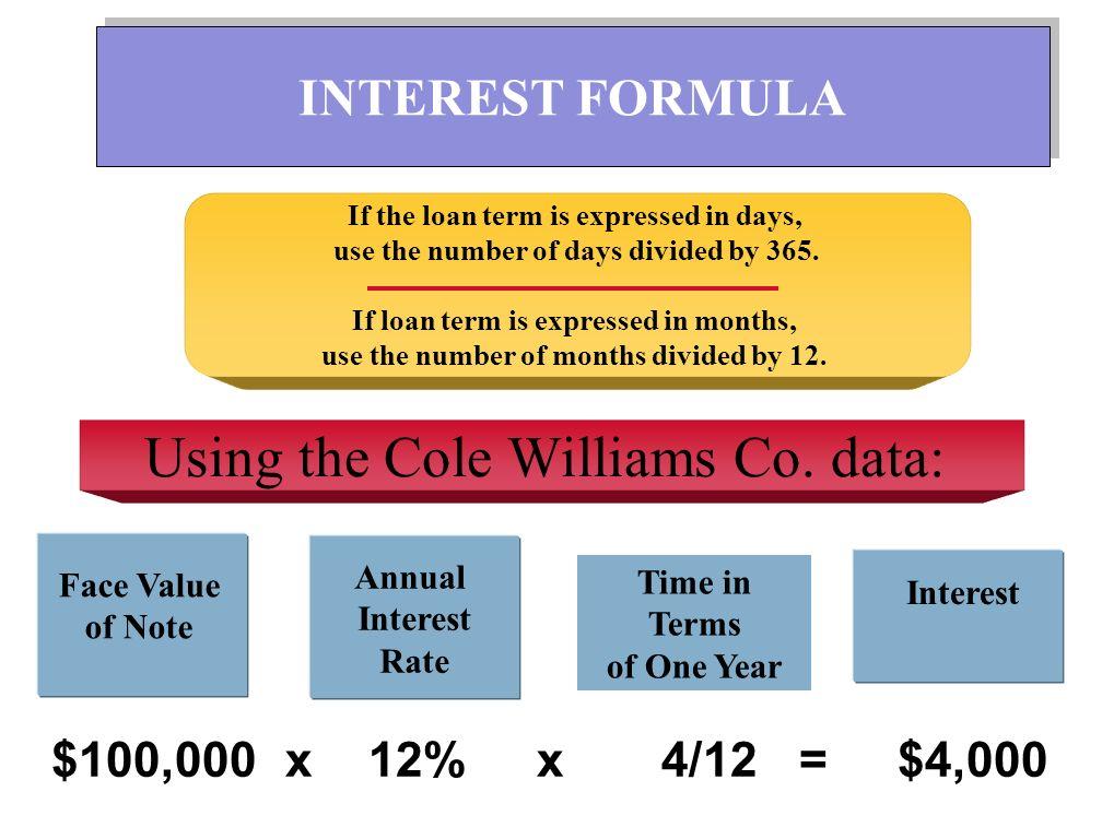 If Cole Williams Co.