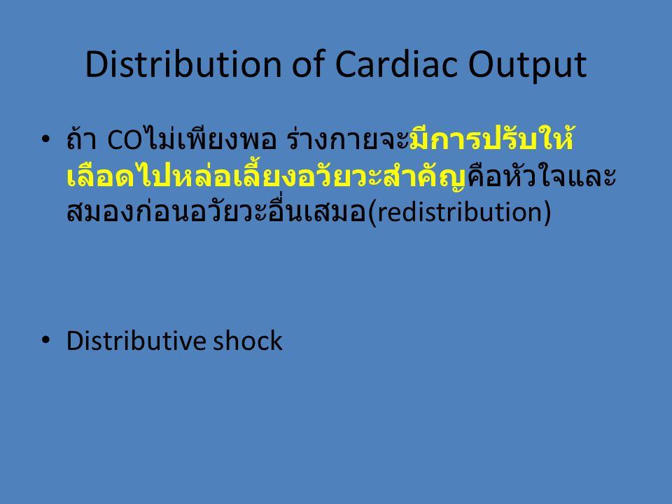 Distribution of Cardiac Output ถ้า CO ไม่เพียงพอ ร่างกายจะมีการปรับให้ เลือดไปหล่อเลี้ยงอวัยวะสำคัญคือหัวใจและ สมองก่อนอวัยวะอื่นเสมอ (redistribution)