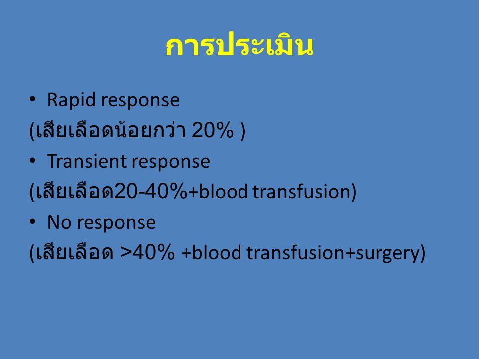 การประเมิน Rapid response ( เสียเลือดน้อยกว่า 20% ) Transient response ( เสียเลือด 20-40%+blood transfusion) No response ( เสียเลือด >40% +blood trans