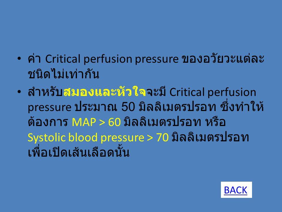 ค่า Critical perfusion pressure ของอวัยวะแต่ละ ชนิดไม่เท่ากัน สำหรับสมองและหัวใจจะมี Critical perfusion pressure ประมาณ 50 มิลลิเมตรปรอท ซึ่งทำให้ ต้อ