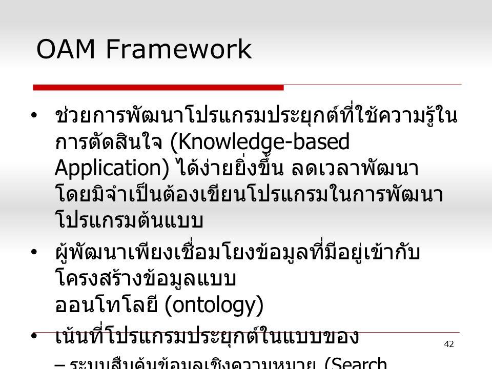 OAM Framework ช่วยการพัฒนาโปรแกรมประยุกต์ที่ใช้ความรู้ใน การตัดสินใจ (Knowledge-based Application) ได้ง่ายยิ่งขึ้น ลดเวลาพัฒนา โดยมิจำเป็นต้องเขียนโปร