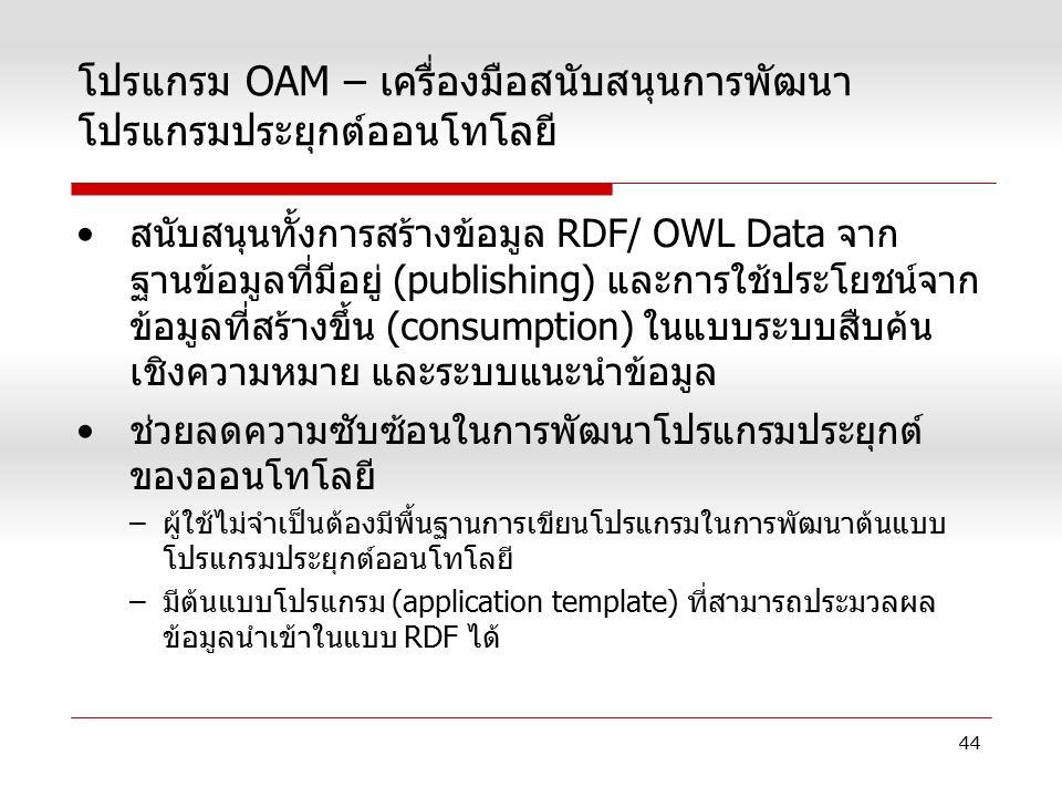 โปรแกรม OAM – เครื่องมือสนับสนุนการพัฒนา โปรแกรมประยุกต์ออนโทโลยี สนับสนุนทั้งการสร้างข้อมูล RDF/ OWL Data จาก ฐานข้อมูลที่มีอยู่ (publishing) และการใ