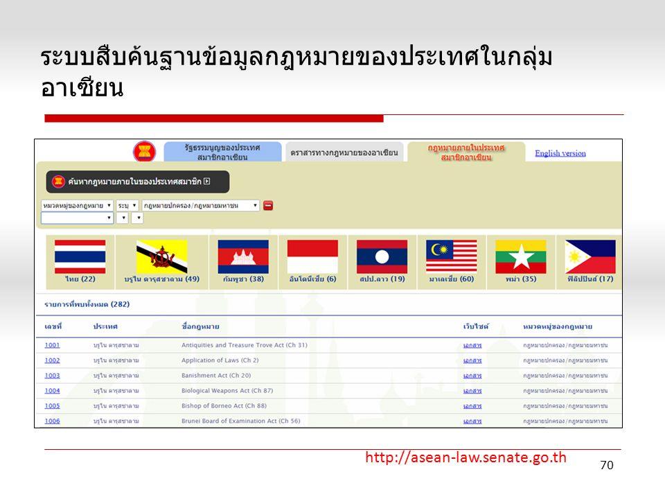 ระบบสืบค้นฐานข้อมูลกฎหมายของประเทศในกลุ่ม อาเซียน http://asean-law.senate.go.th 70