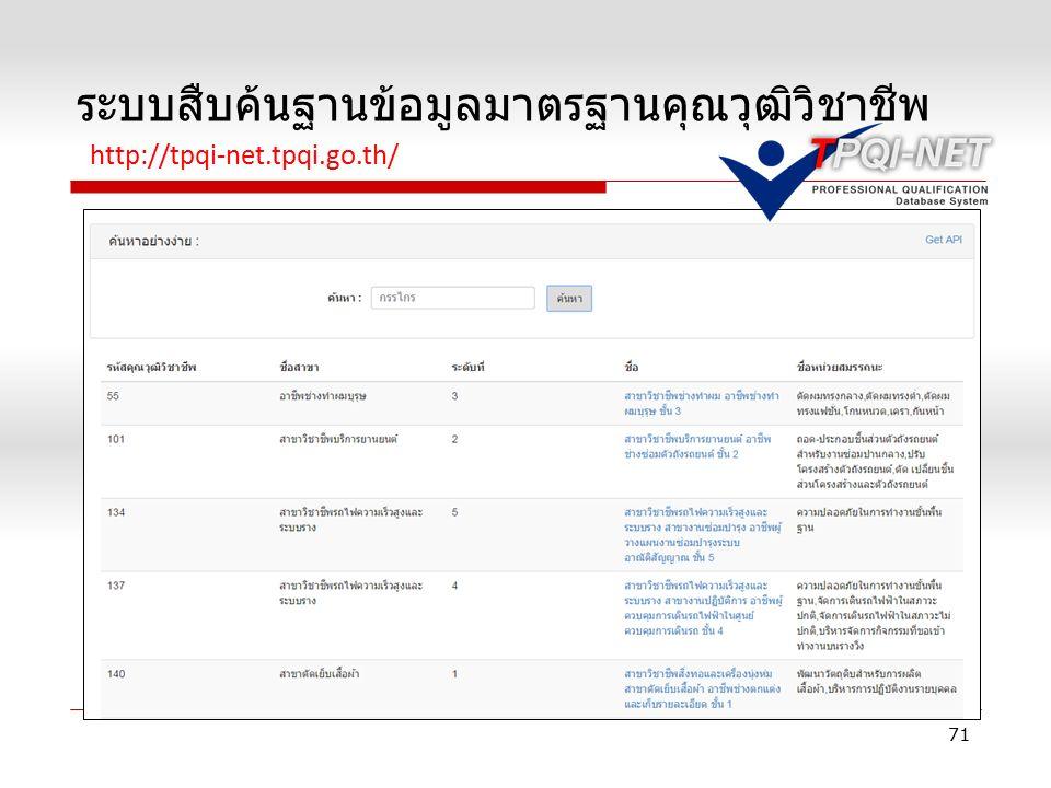 ระบบสืบค้นฐานข้อมูลมาตรฐานคุณวุฒิวิชาชีพ 71 http://tpqi-net.tpqi.go.th/