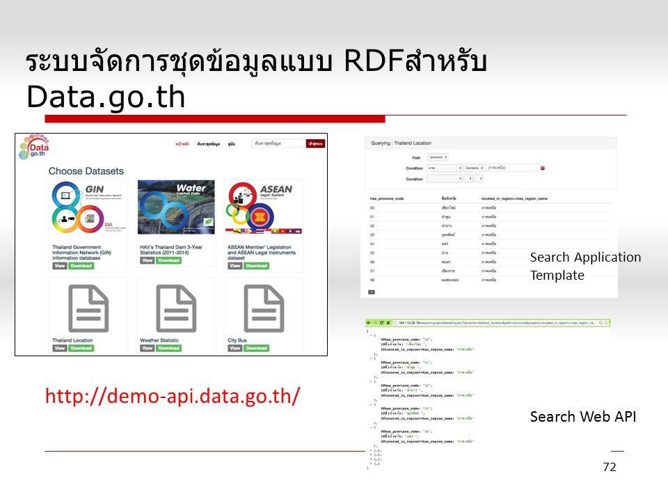 ระบบจัดการชุดข้อมูลแบบ RDF สำหรับ Data.go.th http://demo-api.data.go.th/ Search Application Template Search Web API 72