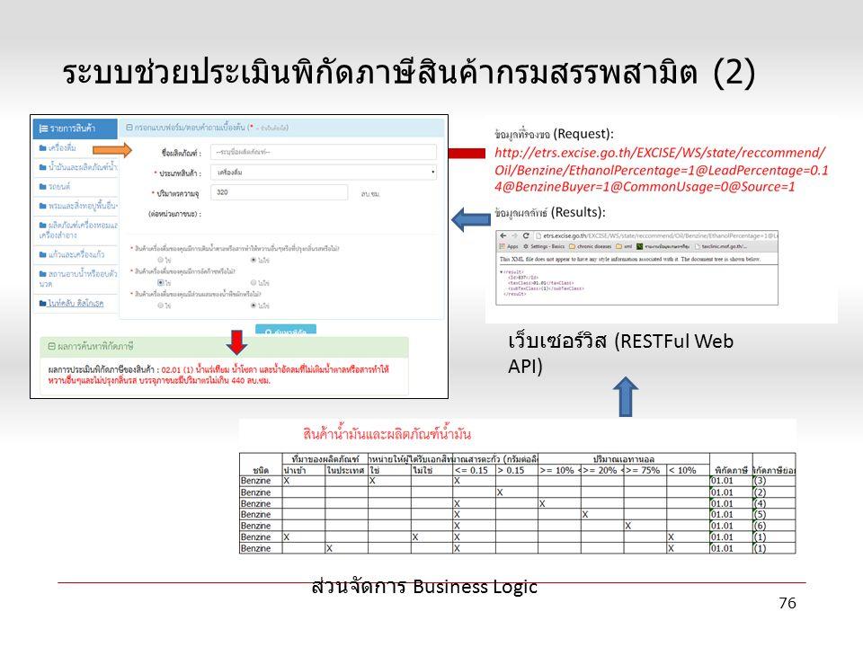 ระบบช่วยประเมินพิกัดภาษีสินค้ากรมสรรพสามิต (2) ส่วนจัดการ Business Logic เว็บเซอร์วิส (RESTFul Web API) 76
