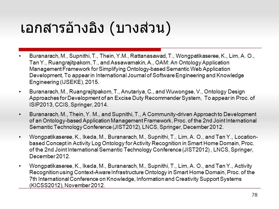 เอกสารอ้างอิง ( บางส่วน ) Buranarach, M., Supnithi, T., Thein, Y.M., Rattanasawad, T., Wongpatikaseree, K., Lim, A. O., Tan Y., Ruangrajitpakorn, T.,
