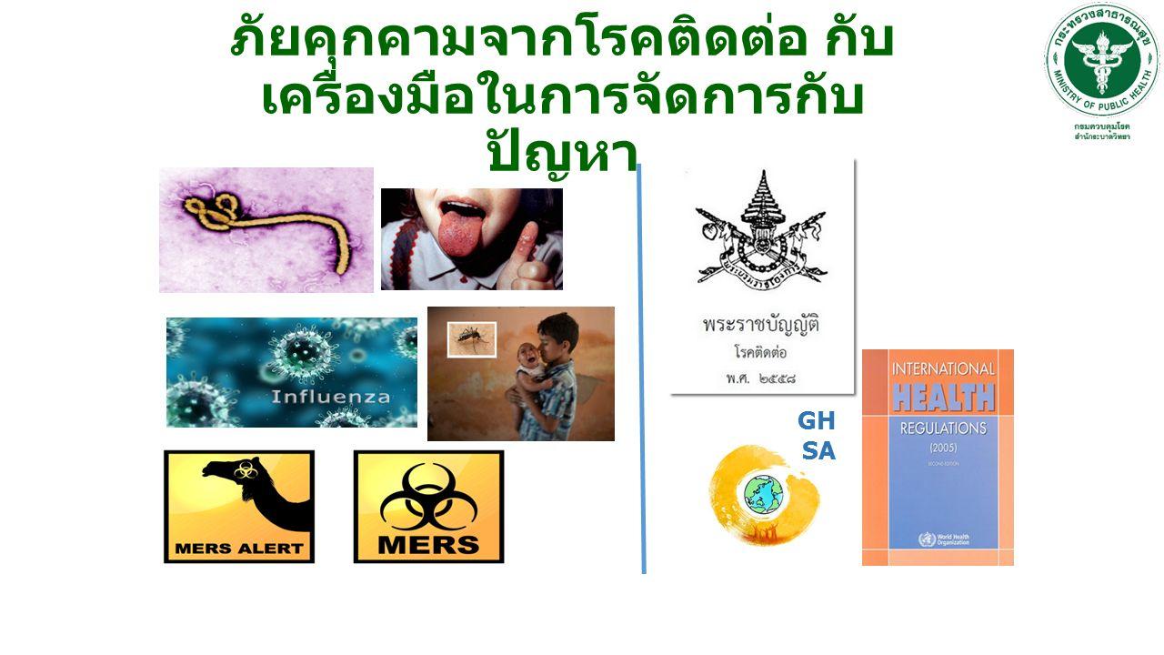นโยบาย - ระบบ - แนวทางปฏิบัติ - แผนปฏิบัติการ นโยบาย 1.เร่งรัดการกำจัด และกวาดล้างโรคที่เป็นพันธะสัญญากับนานาชาติ และเป็นโรคที่ ประเทศไทยสามารถควบคุมได้ระดับหนึ่งแล้ว 1.1 เร่งรัดการกวาดล้างโรคโปลิโอ 1.2 เร่งรัดการกำจัดโรคโรคมาลาเรีย โรคเรื้อน เอดส์ หัด พิษสุนัขบ้า และโรคเท้าช้าง 2.พัฒนาระบบการป้องกันโรคติดต่ออันตรายอย่างเต็มที่ เพื่อลดโอกาสการระบาดของ โรคติดต่ออันตรายในประเทศไทยให้เหลือน้อยที่สุด 3.ควบคุมโรคติดต่อประจำถิ่น (ได้แก่ ไข้เลือดออก ไข้หวัดใหญ่ มือเท้าปาก วัณโรค โรคติดต่อทางอาหารและน้ำ โรคที่ป้องกันได้ด้วยวัคซีน โรคติดต่อทางเพศสัมพันธ์ โรคติดต่อจากสัตว์สู่คน โรคที่ เกิดจากจุลชีพดื้อยา โรคติดต่ออุบัติใหม่ และโรคติดเชื้อในโรงพยาบาล) ด้วยมาตรการที่มีประสิทธิภาพ เพื่อให้โรคติดต่อประจำถิ่นส่งผลกระทบต่อสุขภาวะของประชาชนให้น้อยที่สุด 4.ลดการตีตราหรือเลือกปฏิบัติต่อผู้ป่วยโรคติดต่อทุกชนิด