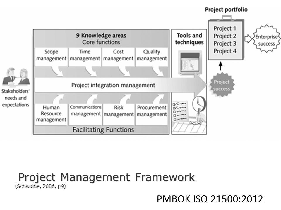 Project Management Framework (Schwalbe, 2006, p9) Project Management Framework (Schwalbe, 2006, p9) PMBOK ISO 21500:2012
