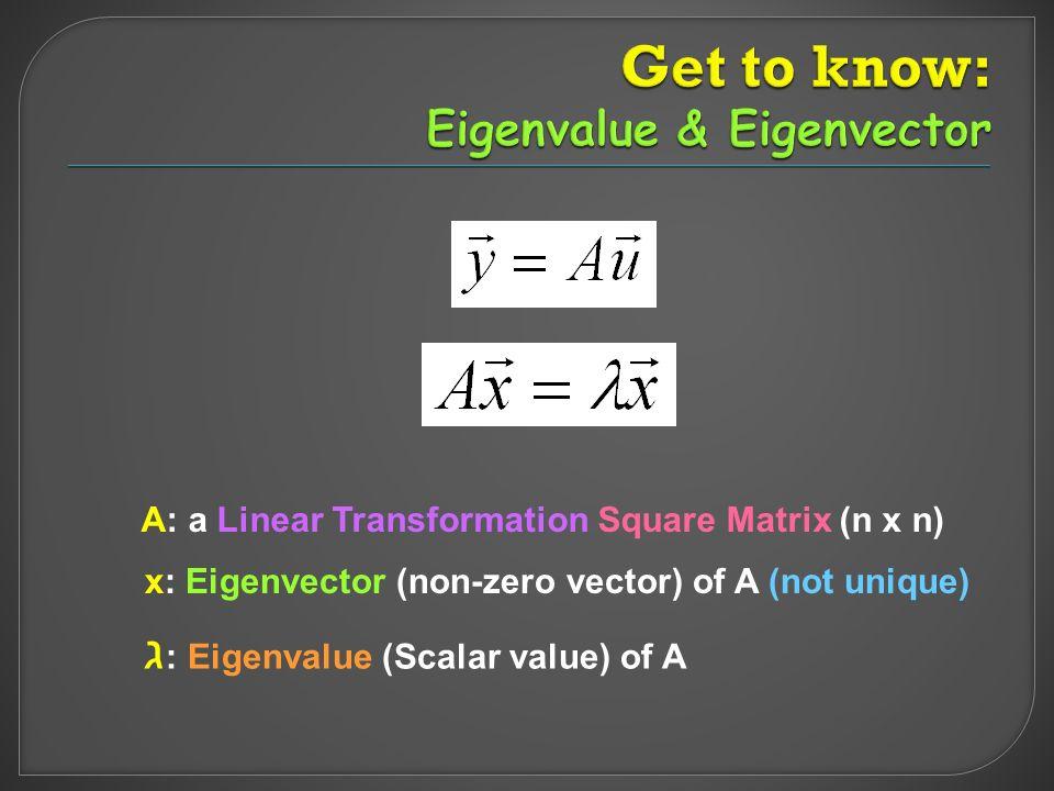D: eigenvalue diagonal matrix