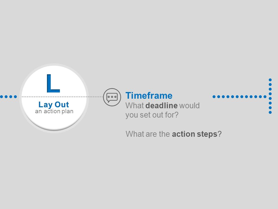 What deadline would you set out for What are the action steps Timeframe an action plan