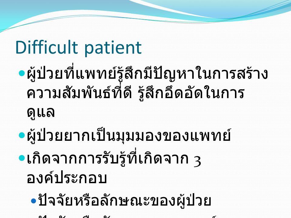Difficult patient ผู้ป่วยที่แพทย์รู้สึกมีปัญหาในการสร้าง ความสัมพันธ์ที่ดี รู้สึกอึดอัดในการ ดูแล ผู้ป่วยยากเป็นมุมมองของแพทย์ เกิดจากการรับรู้ที่เกิดจาก 3 องค์ประกอบ ปัจจัยหรือลักษณะของผู้ป่วย ปัจจัยหรือลักษณะของแพทย์ ปัจจัยหรือลักษณะของสถานการณ์