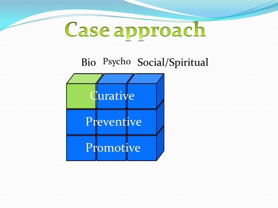 Curative Preventive Promotive Bio Psycho Social/Spiritual